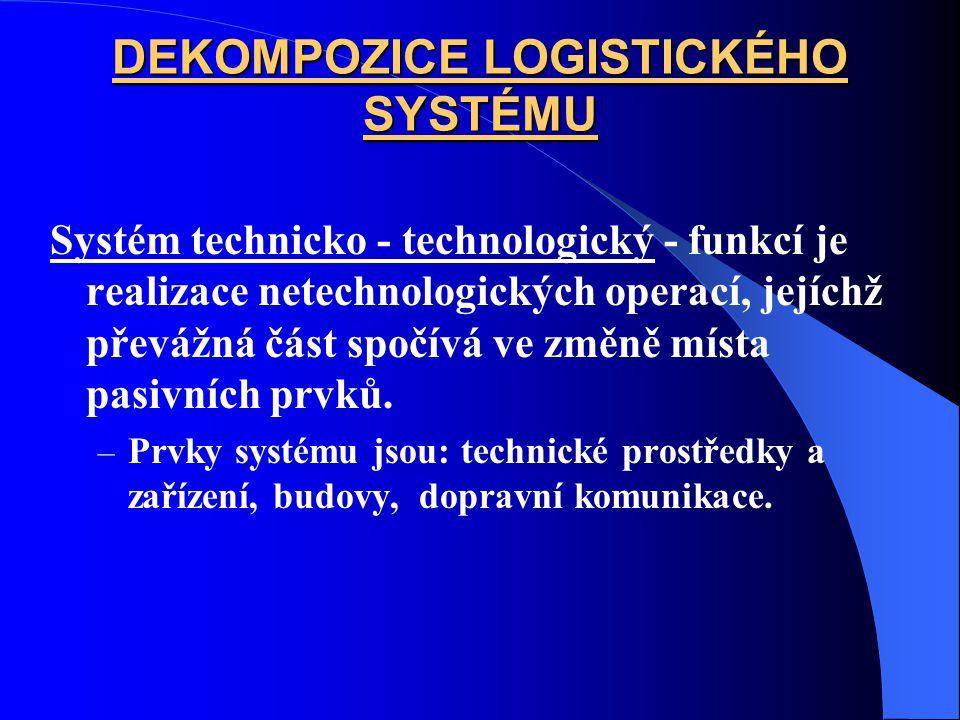 DEKOMPOZICE LOGISTICKÉHO SYSTÉMU Systém technicko - technologický - funkcí je realizace netechnologických operací, jejíchž převážná část spočívá ve změně místa pasivních prvků.