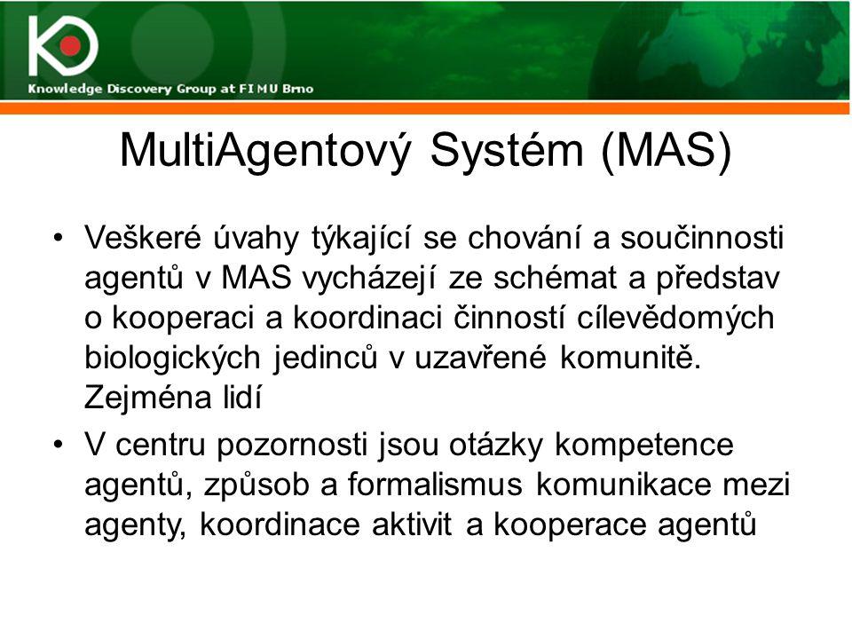 MultiAgentový Systém (MAS) Veškeré úvahy týkající se chování a součinnosti agentů v MAS vycházejí ze schémat a představ o kooperaci a koordinaci činno