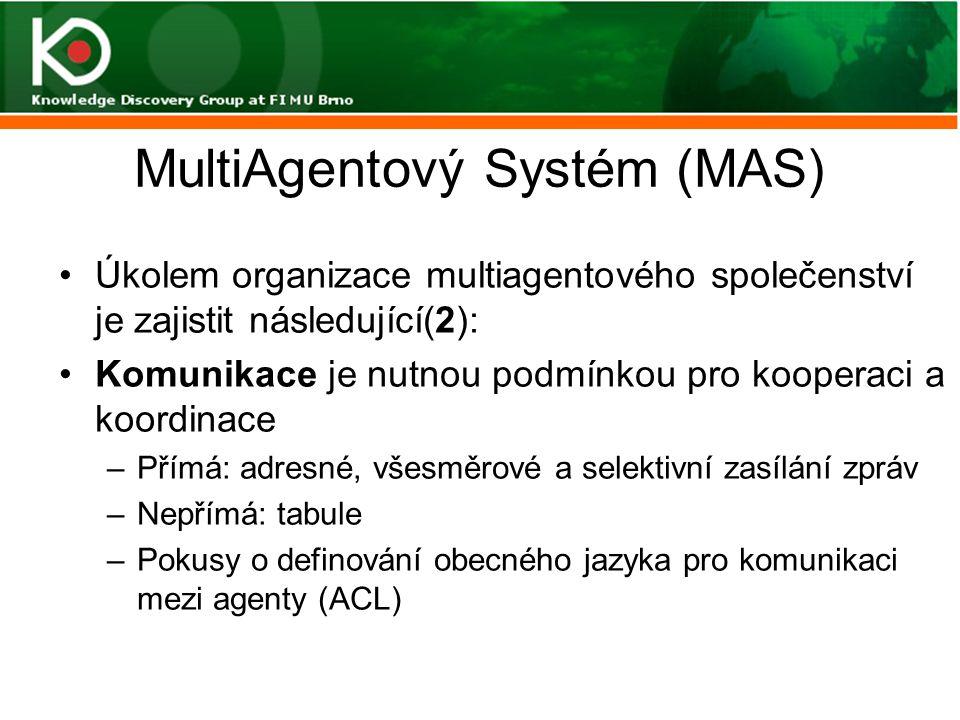 MultiAgentový Systém (MAS) Úkolem organizace multiagentového společenství je zajistit následující(2): Komunikace je nutnou podmínkou pro kooperaci a k