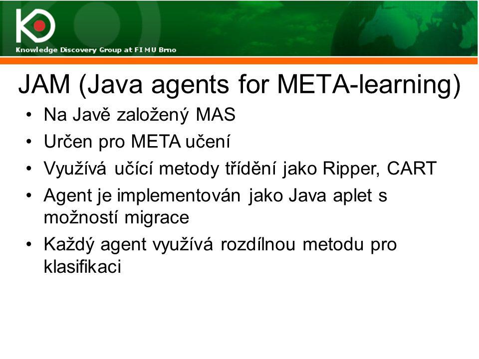 JAM (Java agents for META-learning) Na Javě založený MAS Určen pro META učení Využívá učící metody třídění jako Ripper, CART Agent je implementován ja