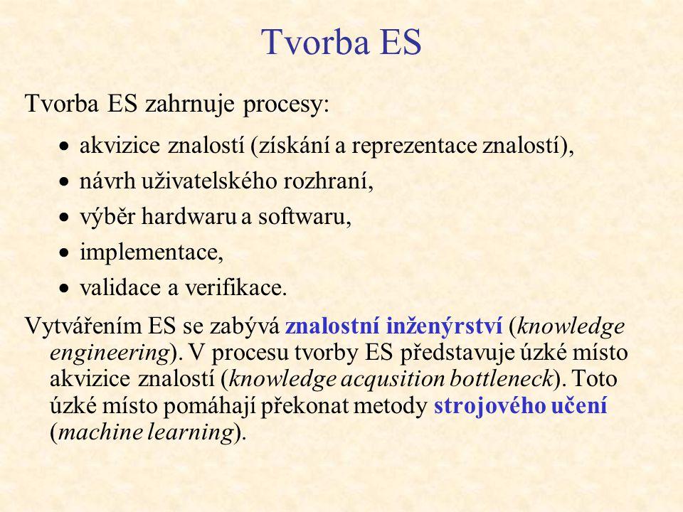 Tvorba ES Tvorba ES zahrnuje procesy:  akvizice znalostí (získání a reprezentace znalostí),  návrh uživatelského rozhraní,  výběr hardwaru a softwa