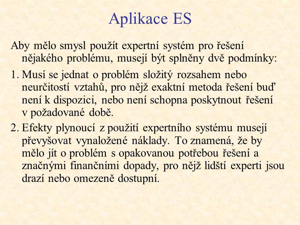 Aplikace ES Aby mělo smysl použít expertní systém pro řešení nějakého problému, musejí být splněny dvě podmínky: 1.Musí se jednat o problém složitý ro