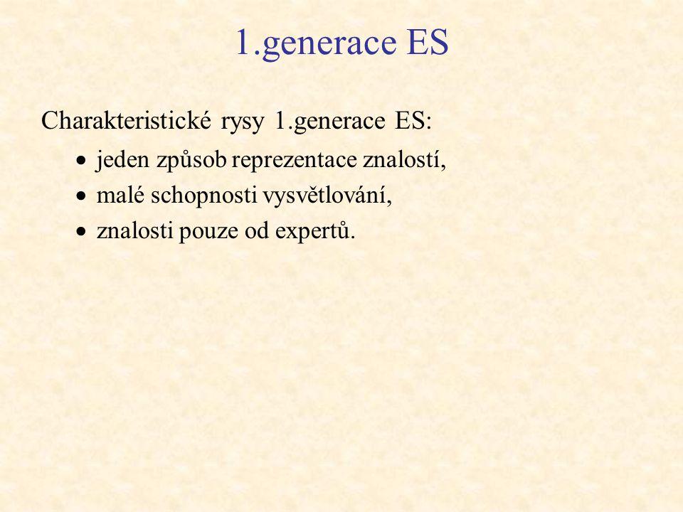 1.generace ES Charakteristické rysy 1.generace ES:  jeden způsob reprezentace znalostí,  malé schopnosti vysvětlování,  znalosti pouze od expertů.