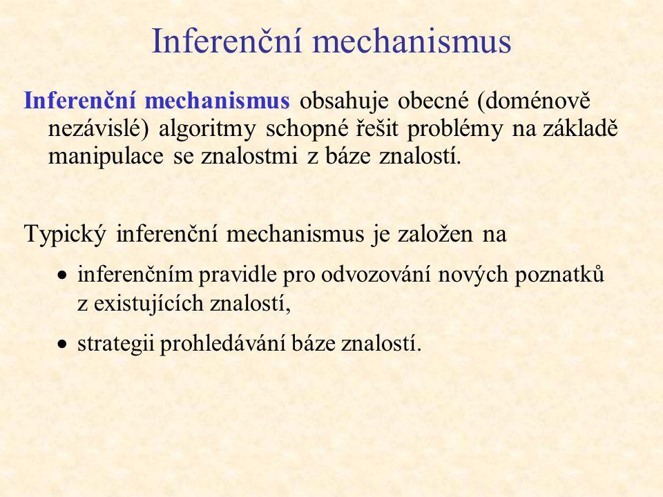 Inferenční mechanismus Inferenční mechanismus obsahuje obecné (doménově nezávislé) algoritmy schopné řešit problémy na základě manipulace se znalostmi