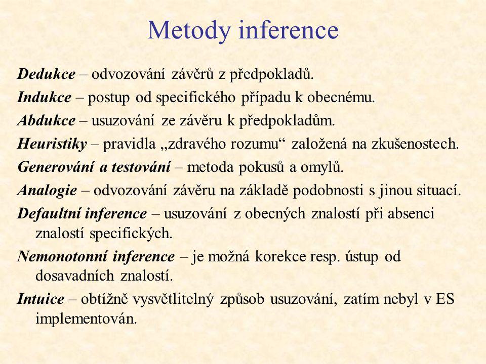 Metody inference Dedukce – odvozování závěrů z předpokladů. Indukce – postup od specifického případu k obecnému. Abdukce – usuzování ze závěru k předp
