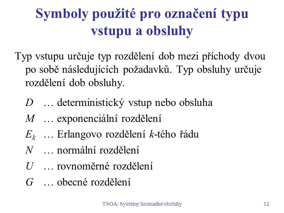 TSOA: Systémy hromadné obsluhy12 Symboly použité pro označení typu vstupu a obsluhy Typ vstupu určuje typ rozdělení dob mezi příchody dvou po sobě nás