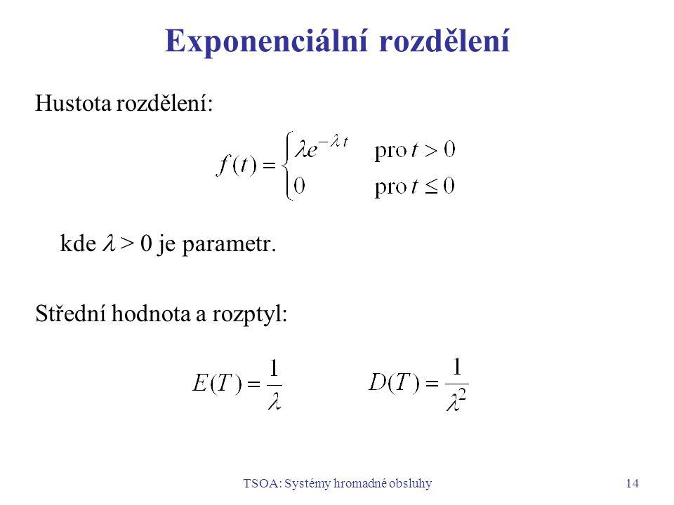 TSOA: Systémy hromadné obsluhy14 Exponenciální rozdělení Hustota rozdělení: kde > 0 je parametr. Střední hodnota a rozptyl:
