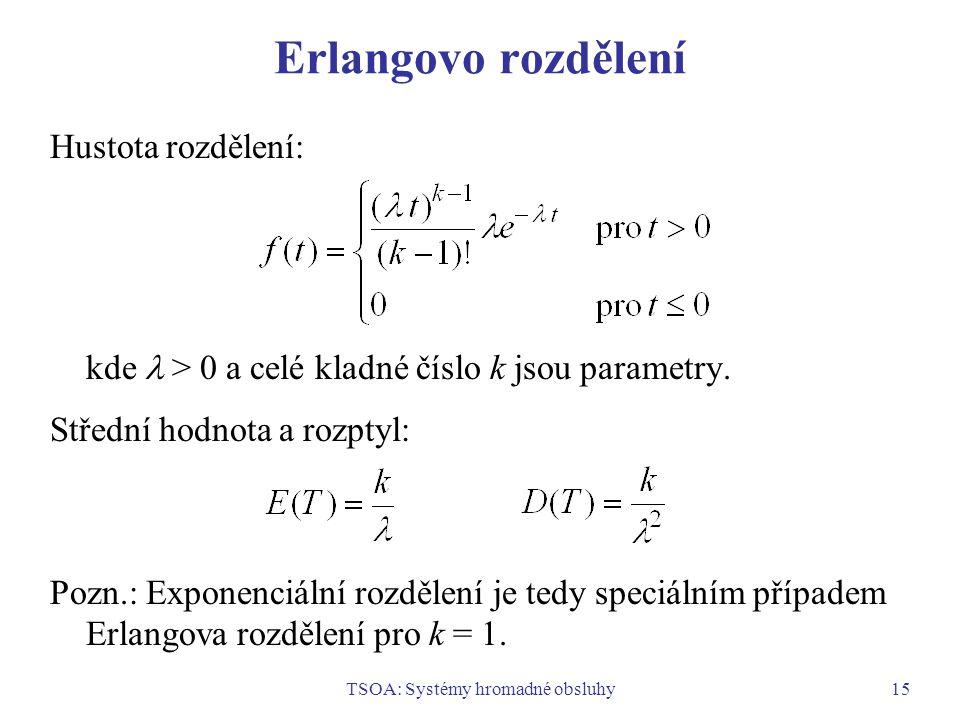 TSOA: Systémy hromadné obsluhy15 Erlangovo rozdělení Hustota rozdělení: kde > 0 a celé kladné číslo k jsou parametry. Střední hodnota a rozptyl: Pozn.
