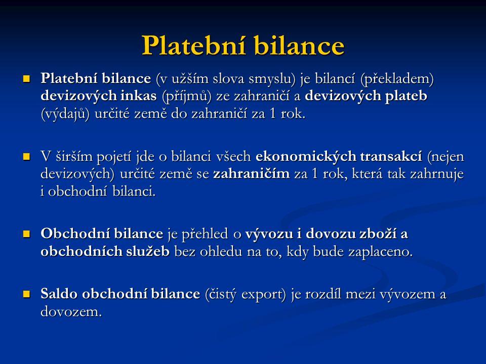 Členění platební bilance 1.běžný účet 1.