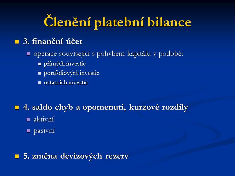 Platební bilance Ve vyspělých zemích se položky běžného účtu podílejí asi 75% na objemu platební bilance, zatímco finančního (kapitálového) účtu asi 25% objemu.