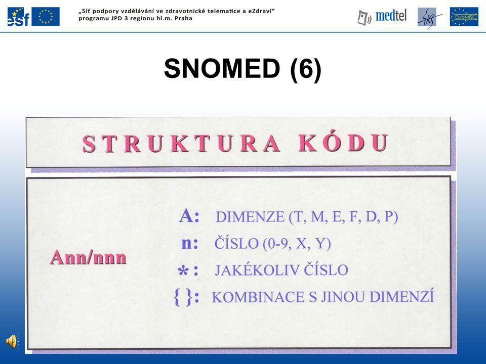 SNOMED (6)