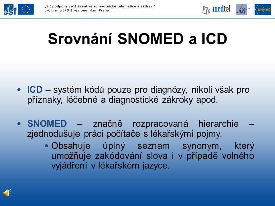 ICD – systém kódů pouze pro diagnózy, nikoli však pro příznaky, léčebné a diagnostické zákroky apod.