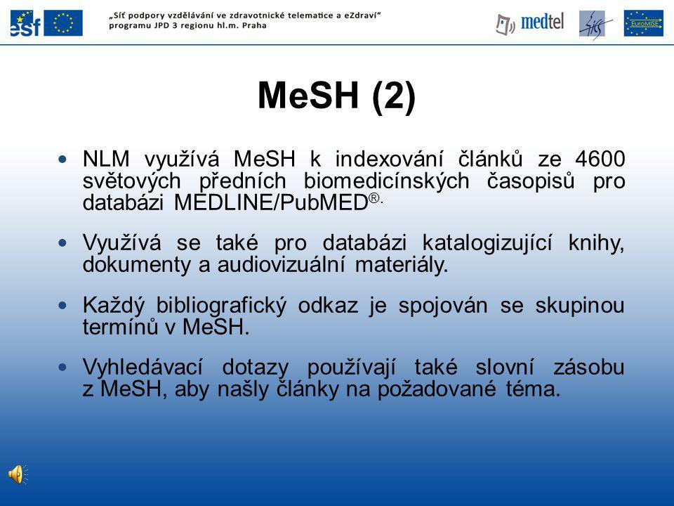 NLM využívá MeSH k indexování článků ze 4600 světových předních biomedicínských časopisů pro databázi MEDLINE/PubMED ®.
