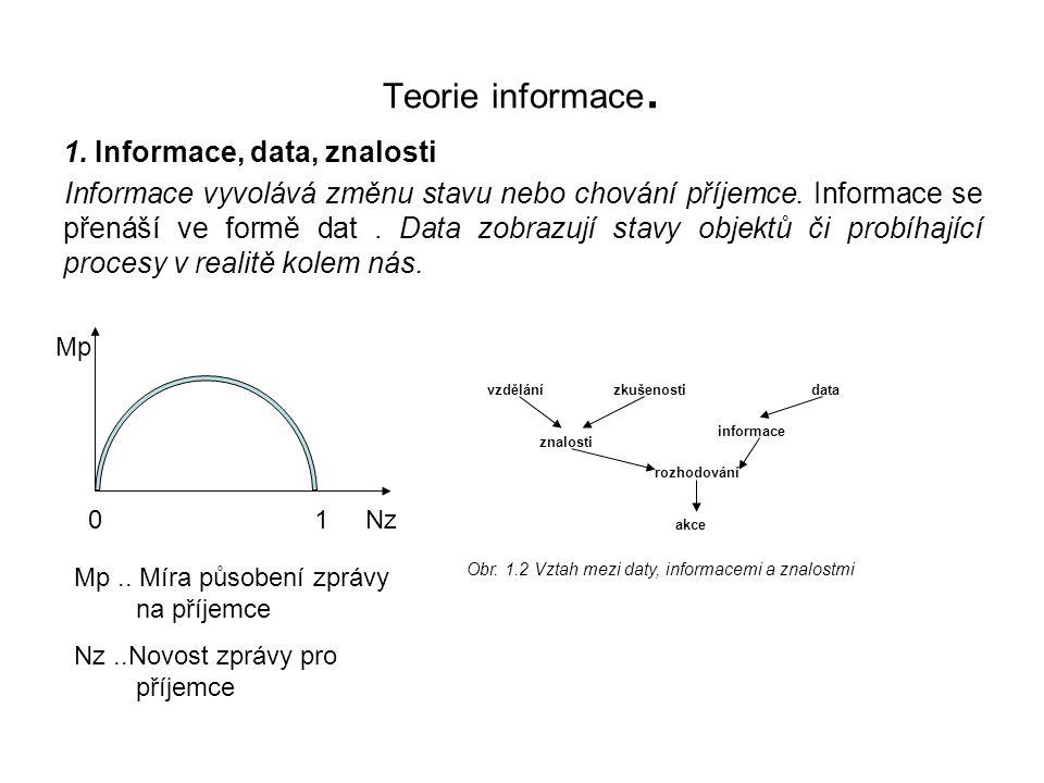 Teorie informace. 1. Informace, data, znalosti Informace vyvolává změnu stavu nebo chování příjemce. Informace se přenáší ve formě dat. Data zobrazují