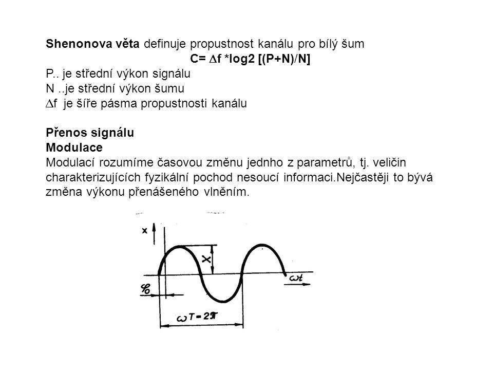 Shenonova věta definuje propustnost kanálu pro bílý šum C=  f *log2 [(P+N)/N] P.. je střední výkon signálu N..je střední výkon šumu  f je šíře pásm