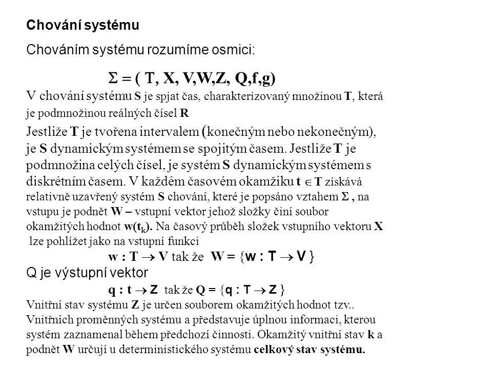 Chování systému Chováním systému rozumíme osmici:  X, V,W,Z, Q,f,g) V chování systému S  je spjat čas, charakterizovaný množinou T, která je