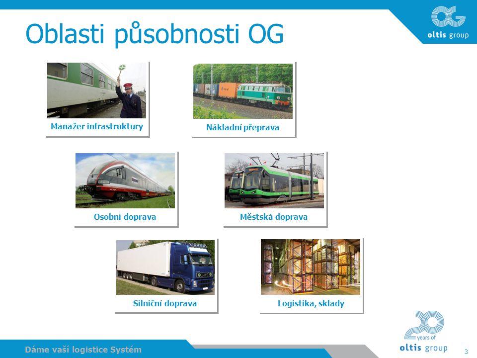 3 Dáme vaší logistice Systém Oblasti působnosti OG Silniční doprava Manažer infrastrukturyOsobní dopravaNákladní přepravaLogistika, skladyMěstská dopr