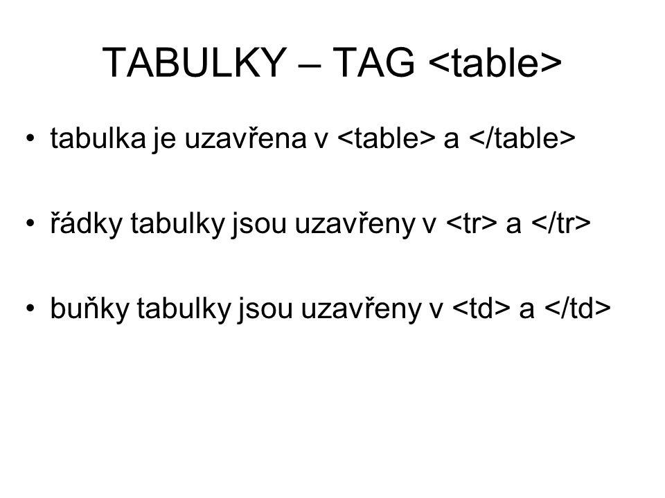 TABULKY – TAG tabulka je uzavřena v a řádky tabulky jsou uzavřeny v a buňky tabulky jsou uzavřeny v a