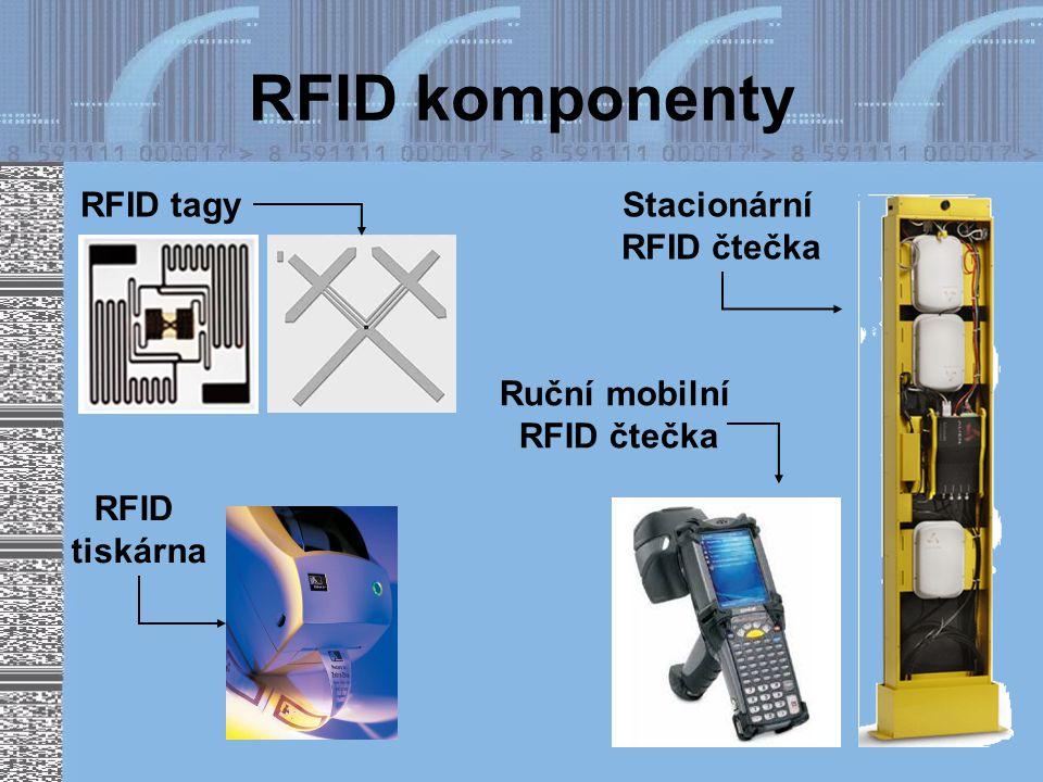 RFID komponenty RFID tagy RFID tiskárna Stacionární RFID čtečka Ruční mobilní RFID čtečka