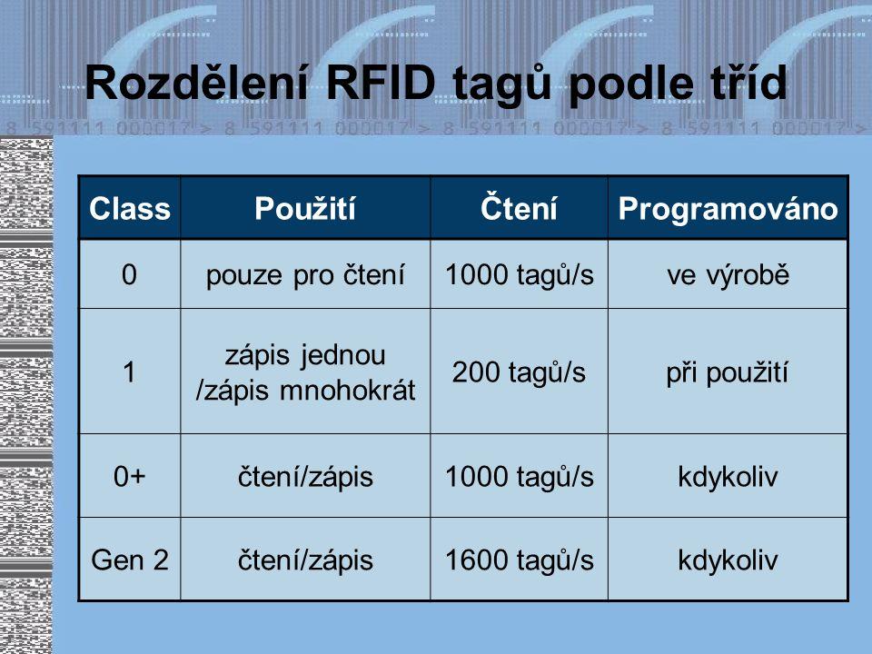 Rozdělení RFID tagů podle tříd ClassPoužitíČteníProgramováno 0pouze pro čtení1000 tagů/sve výrobě 1 zápis jednou /zápis mnohokrát 200 tagů/spři použití 0+čtení/zápis1000 tagů/skdykoliv Gen 2čtení/zápis1600 tagů/skdykoliv