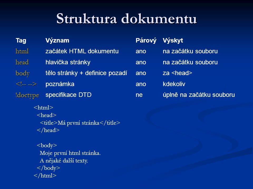 Struktura dokumentu TagVýznamPárovýVýskyt html začátek HTML dokumentuanona začátku souboru head hlavička stránkyanona začátku souboru body tělo stránky + definice pozadíanoza poznámkaanokdekoliv !doctype specifikace DTDneúplně na začátku souboru Má první stránka Moje první html stránka.