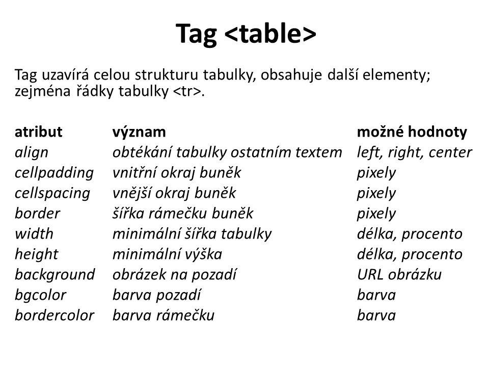 Tag Tag uzavírá celou strukturu tabulky, obsahuje další elementy; zejména řádky tabulky. atribut význam možné hodnoty align obtékání tabulky ostatním