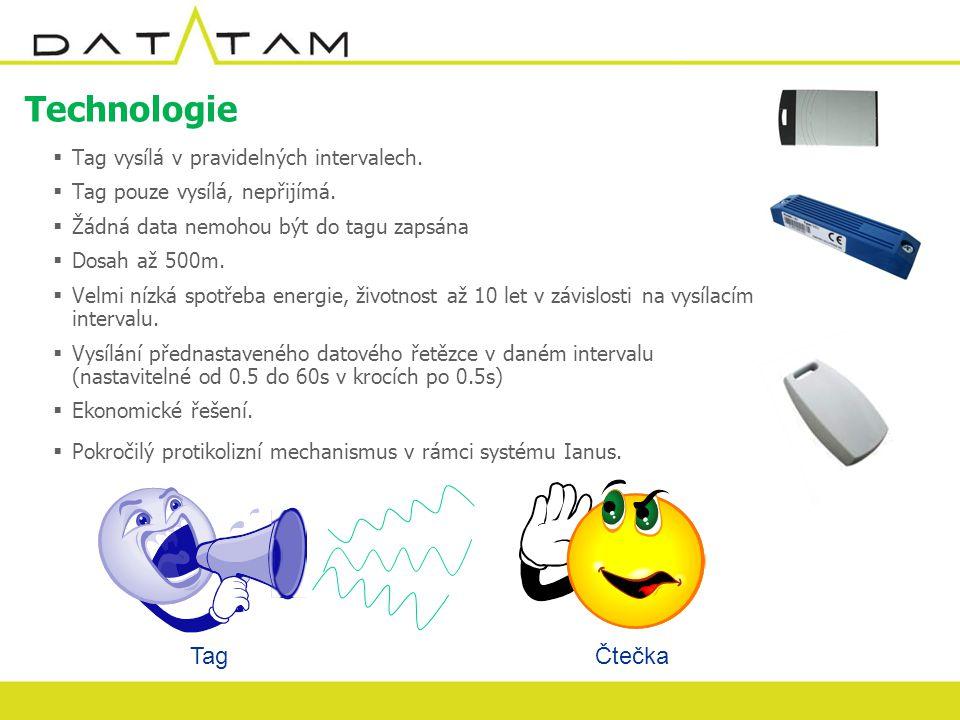 Technologie  Tag vysílá v pravidelných intervalech.