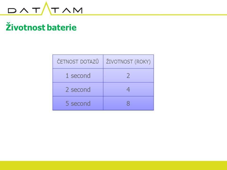 Životnost baterie