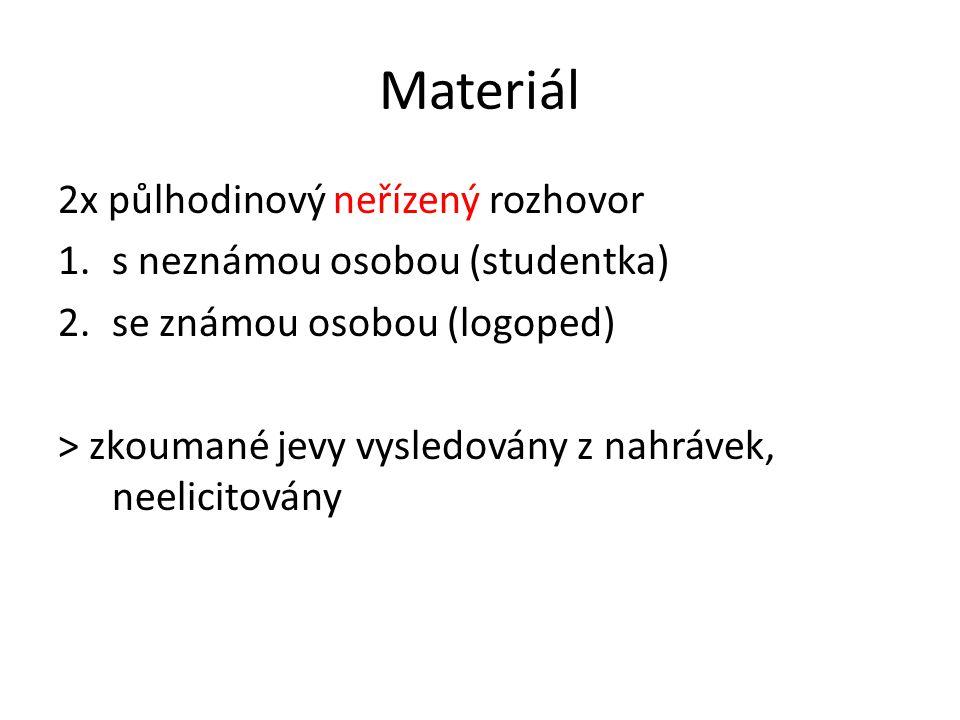 Deixe fluentního afatika Lera Ivanova, Adam Pospíšil Monínec-Žďárek 11. 5. 2013