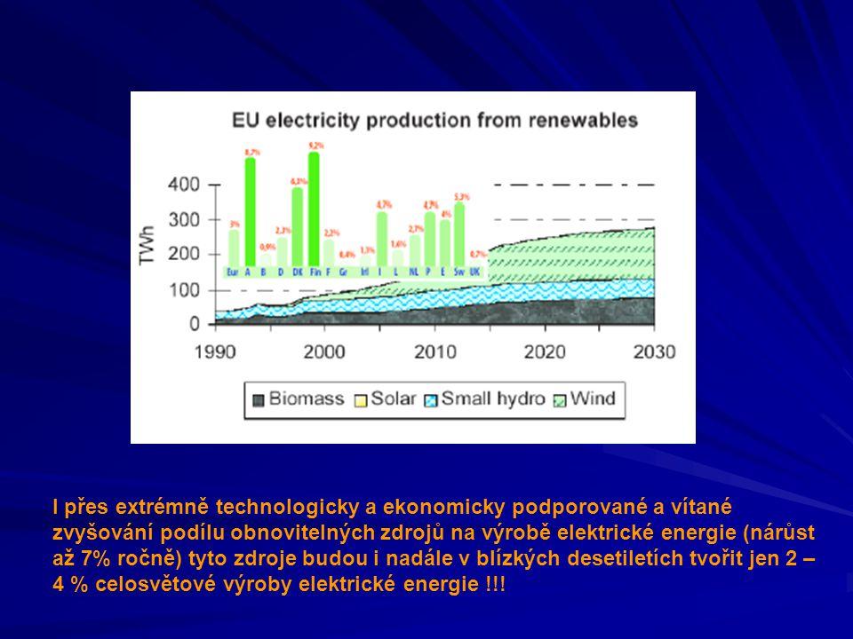 I přes extrémně technologicky a ekonomicky podporované a vítané zvyšování podílu obnovitelných zdrojů na výrobě elektrické energie (nárůst až 7% ročně