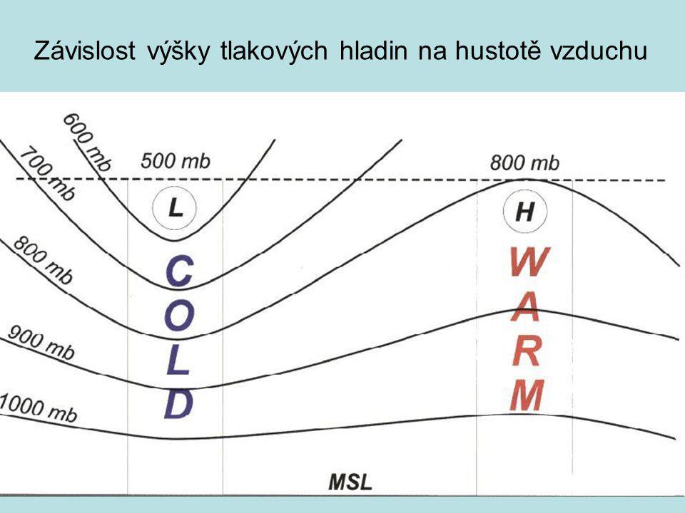 Závislost výšky tlakových hladin na hustotě vzduchu