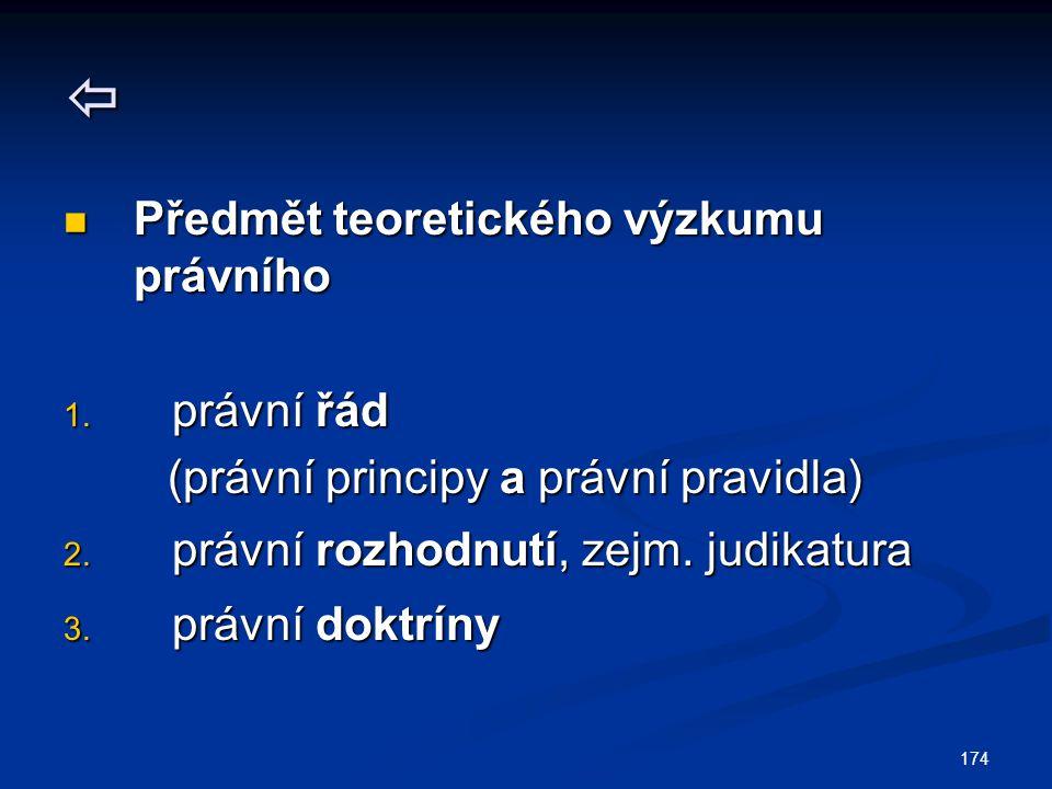 174  Předmět teoretického výzkumu právního Předmět teoretického výzkumu právního 1. právní řád (právní principy a právní pravidla) (právní principy a