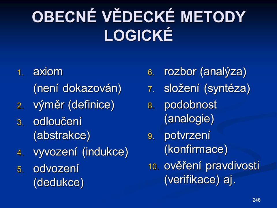 248 OBECNÉ VĚDECKÉ METODY LOGICKÉ 1. axiom (není dokazován) (není dokazován) 2. výměr (definice) 3. odloučení (abstrakce) 4. vyvození (indukce) 5. odv
