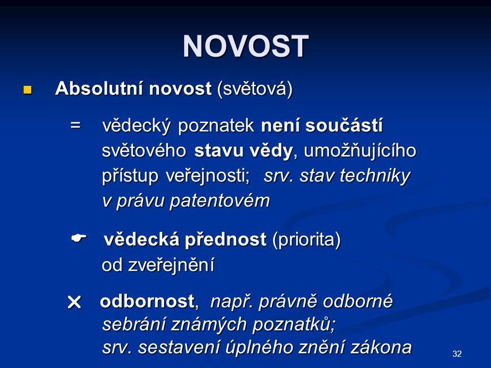 32 NOVOST Absolutní novost (světová) Absolutní novost (světová) = vědecký poznatek není součástí = vědecký poznatek není součástí světového stavu vědy