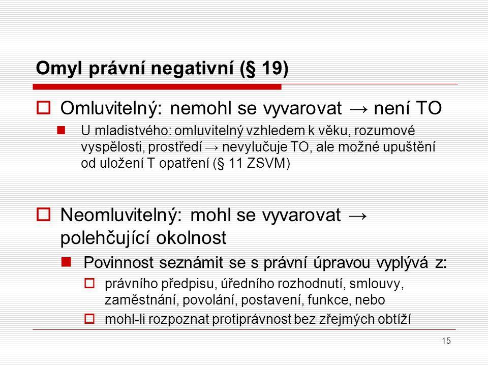 Omyl právní negativní (§ 19)  Omluvitelný: nemohl se vyvarovat → není TO U mladistvého: omluvitelný vzhledem k věku, rozumové vyspělosti, prostředí →