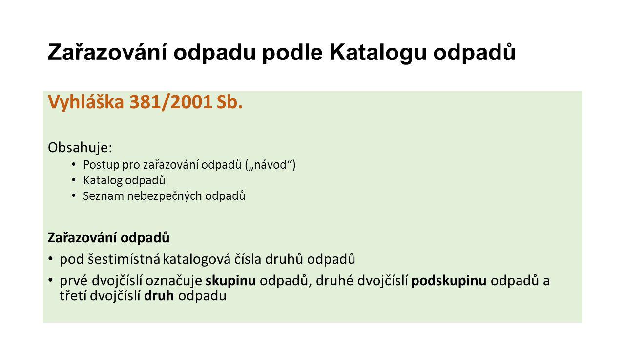 Zařazování odpadu podle Katalogu odpadů Vyhláška 381/2001 Sb.