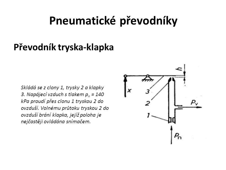 Pneumatické převodníky Převodník tryska-klapka Skládá se z clony 1, trysky 2 a klapky 3. Napájecí vzduch s tlakem p n = 140 kPa proudí přes clonu 1 tr
