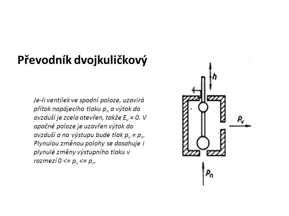 Převodník dvojkuličkový Je-li ventilek ve spodní poloze, uzavírá přítok napájecího tlaku p n a výtok do ovzduší je zcela otevřen, takže E v = 0. V opa