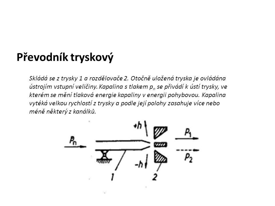 Převodník tryskový Skládá se z trysky 1 a rozdělovače 2. Otočně uložená tryska je ovládána ústrojím vstupní veličiny. Kapalina s tlakem p n se přivádí