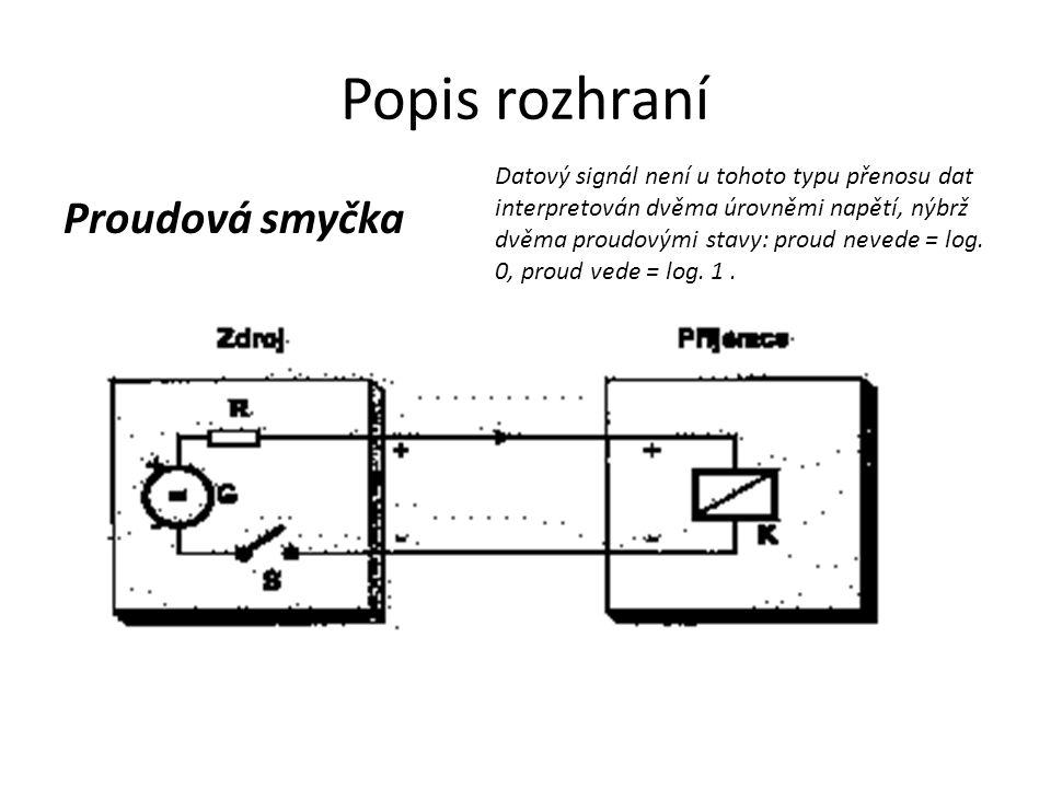 Popis rozhraní Proudová smyčka Datový signál není u tohoto typu přenosu dat interpretován dvěma úrovněmi napětí, nýbrž dvěma proudovými stavy: proud n