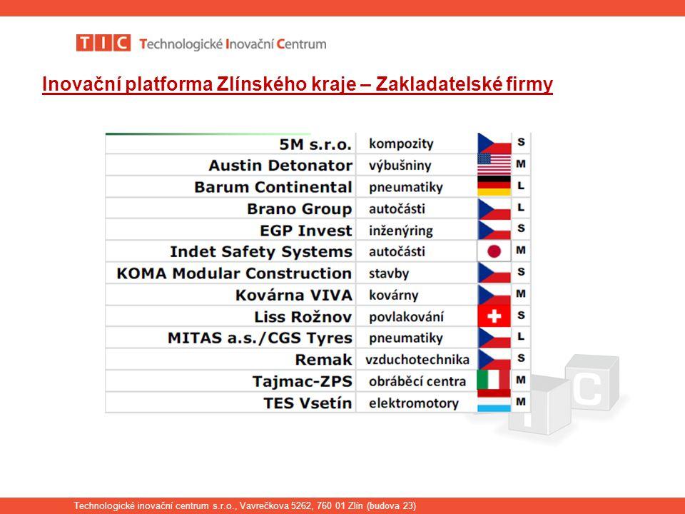 Technologické inovační centrum s.r.o., Vavrečkova 5262, 760 01 Zlín ( budova 23) Inovační platforma Zlínského kraje – Zakladatelské firmy