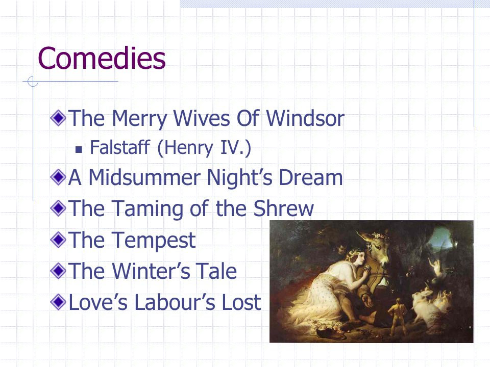 Tragedies Romeo and Juliet Hamlet Othello Macbeth King Lear