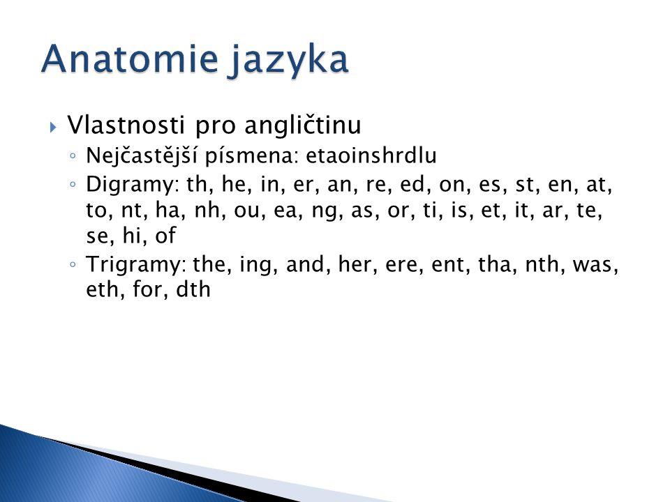  Vlastnosti pro angličtinu ◦ Nejčastější písmena: etaoinshrdlu ◦ Digramy: th, he, in, er, an, re, ed, on, es, st, en, at, to, nt, ha, nh, ou, ea, ng, as, or, ti, is, et, it, ar, te, se, hi, of ◦ Trigramy: the, ing, and, her, ere, ent, tha, nth, was, eth, for, dth