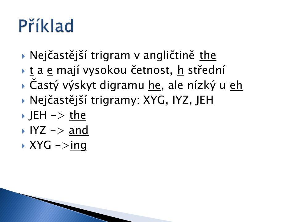  Nejčastější trigram v angličtině the  t a e mají vysokou četnost, h střední  Častý výskyt digramu he, ale nízký u eh  Nejčastější trigramy: XYG, IYZ, JEH  JEH -> the  IYZ -> and  XYG ->ing