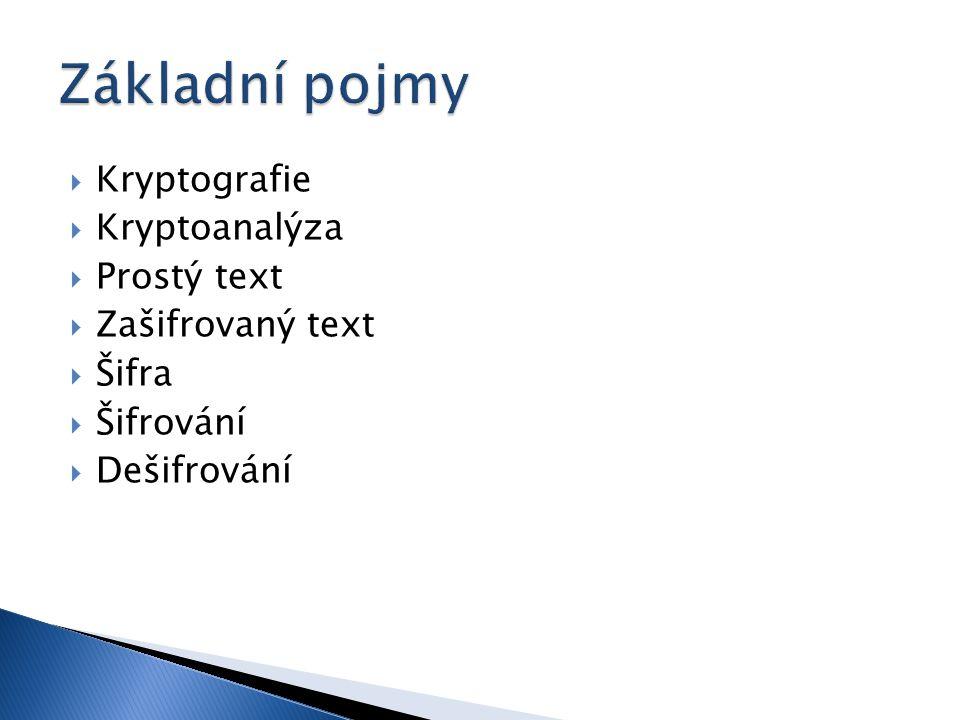  Kryptografie  Kryptoanalýza  Prostý text  Zašifrovaný text  Šifra  Šifrování  Dešifrování