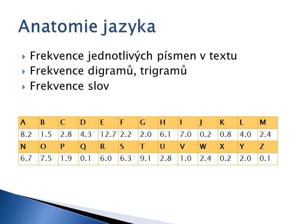  Frekvence jednotlivých písmen v textu  Frekvence digramů, trigramů  Frekvence slov ABCDEFGHIJKLM 8.21.52.84.312.72.22.06.17.00.20.84.02.4 NOPQRSTUVWXYZ 6.77.51.90.16.06.39.12.81.02.40.22.00.1