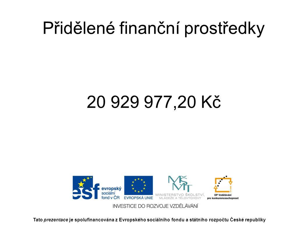Přidělené finanční prostředky Mendelova univerzita v Brně 9 330 578,40 Kč nepřímé náklady 848 234,40 Kč IdeaHELP, o.p.s.