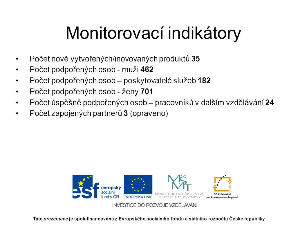 Klíčové aktivity Celý projekt je rozdělen do 7 klíčových aktivit Tato prezentace je spolufinancována z Evropského sociálního fondu a státního rozpočtu České republiky