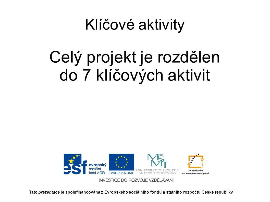 KA1Komunikační a interaktivní platformy Každá partnerská organizace připraví informační materiály o své činnosti.