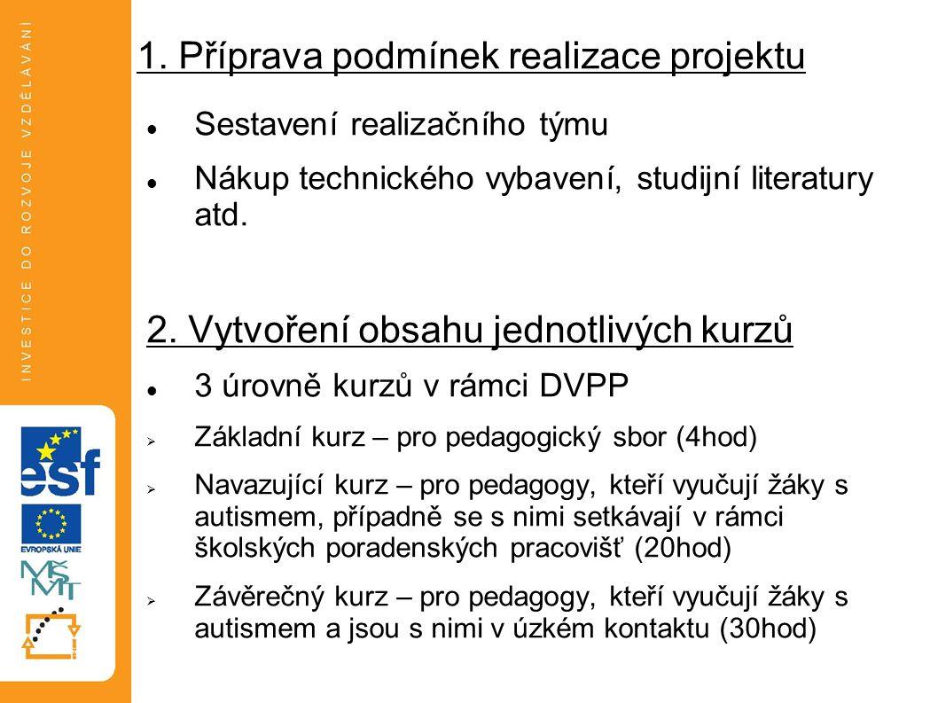 1. Příprava podmínek realizace projektu Sestavení realizačního týmu Nákup technického vybavení, studijní literatury atd. 2. Vytvoření obsahu jednotliv